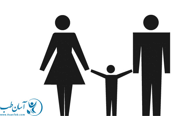 ریاست خانواده