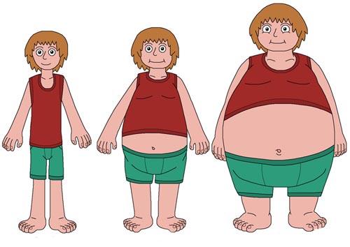 افزایش وزن و کاهش وزن