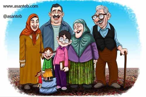 خانه و خانواده الگوی زندگی