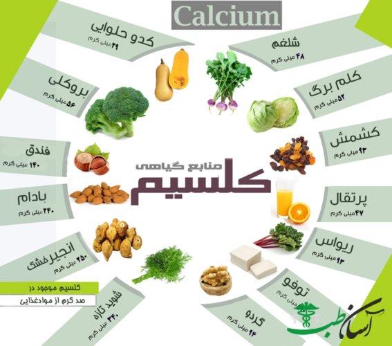 درمان پوکی استخوان با تغذیه