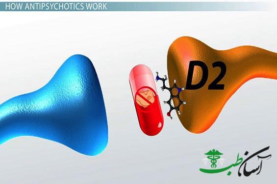 آنتاگونیست گیرنده دوپامین