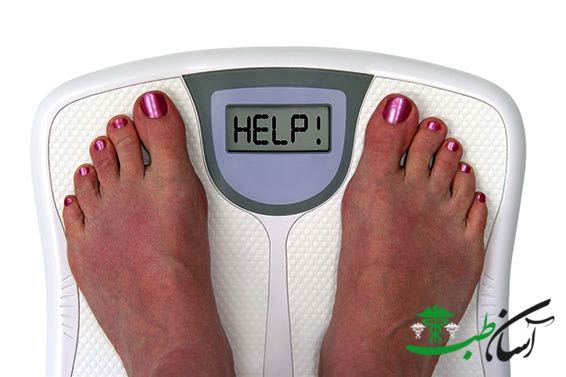 مفهوم چاقی