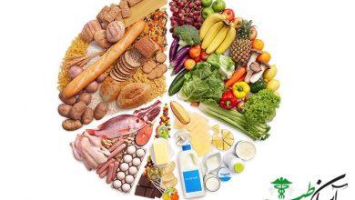 تغذیه مناسب کاهش وزن